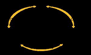 portage-salarial_definition_explication_fonctionnement